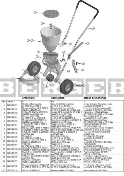 Ersatzteile für Streuwagen Typ SW 20-light | SW20-C | SW 35-C