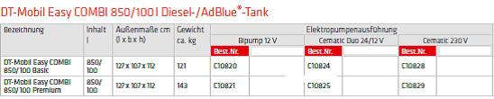 Tabelle_DT-Mobil_COMBI