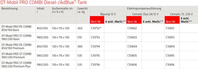 DT-Mobil-pro-combi-tabelle