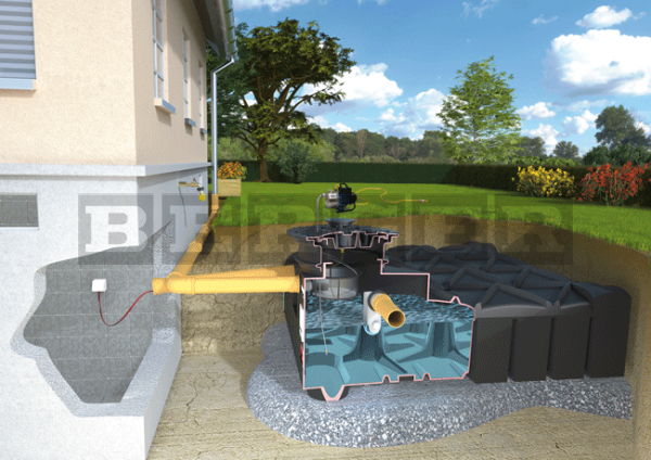 Regenwasser Gartenanlage 1 Komplettset Flachtank