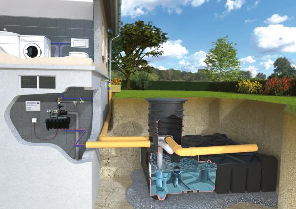 Regenwasser Hausanlage 2 Komplettset Flachtank